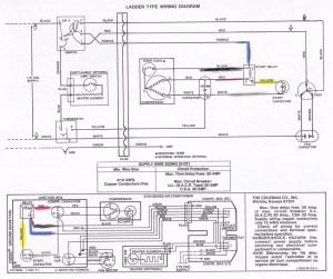 Coleman Mach Air Conditioner Wiring Diagram | Free Wiring