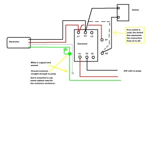Contactor Wiring Diagram A1 A2 | Free Wiring Diagram