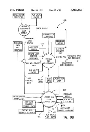 Craftsman Pto Switch Wiring Diagram | Free Wiring Diagram