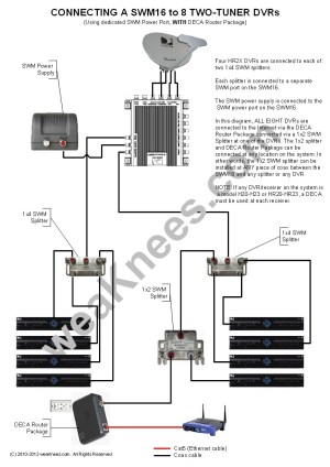 Direct Tv Satellite Dish Wiring Diagram | Free Wiring Diagram