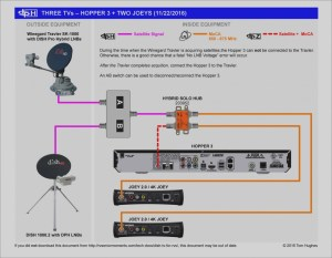 Dish Hopper 3 Wiring Diagram   Free Wiring Diagram