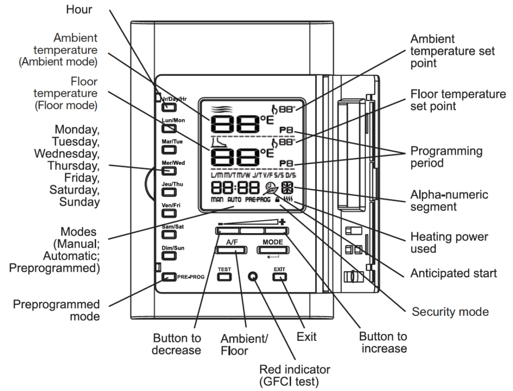 Ditra Heat Thermostat Wiring Diagram