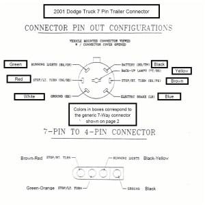 Dodge Trailer Wiring Diagram 7 Pin | Free Wiring Diagram