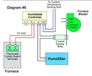 Dometic Comfort Control Center 2 Wiring Diagram | Free Wiring Diagram