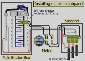 Electric Meter Box Wiring Diagram | Free Wiring Diagram