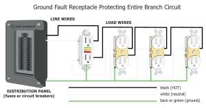 Electric Meter Box Wiring Diagram   Free Wiring Diagram