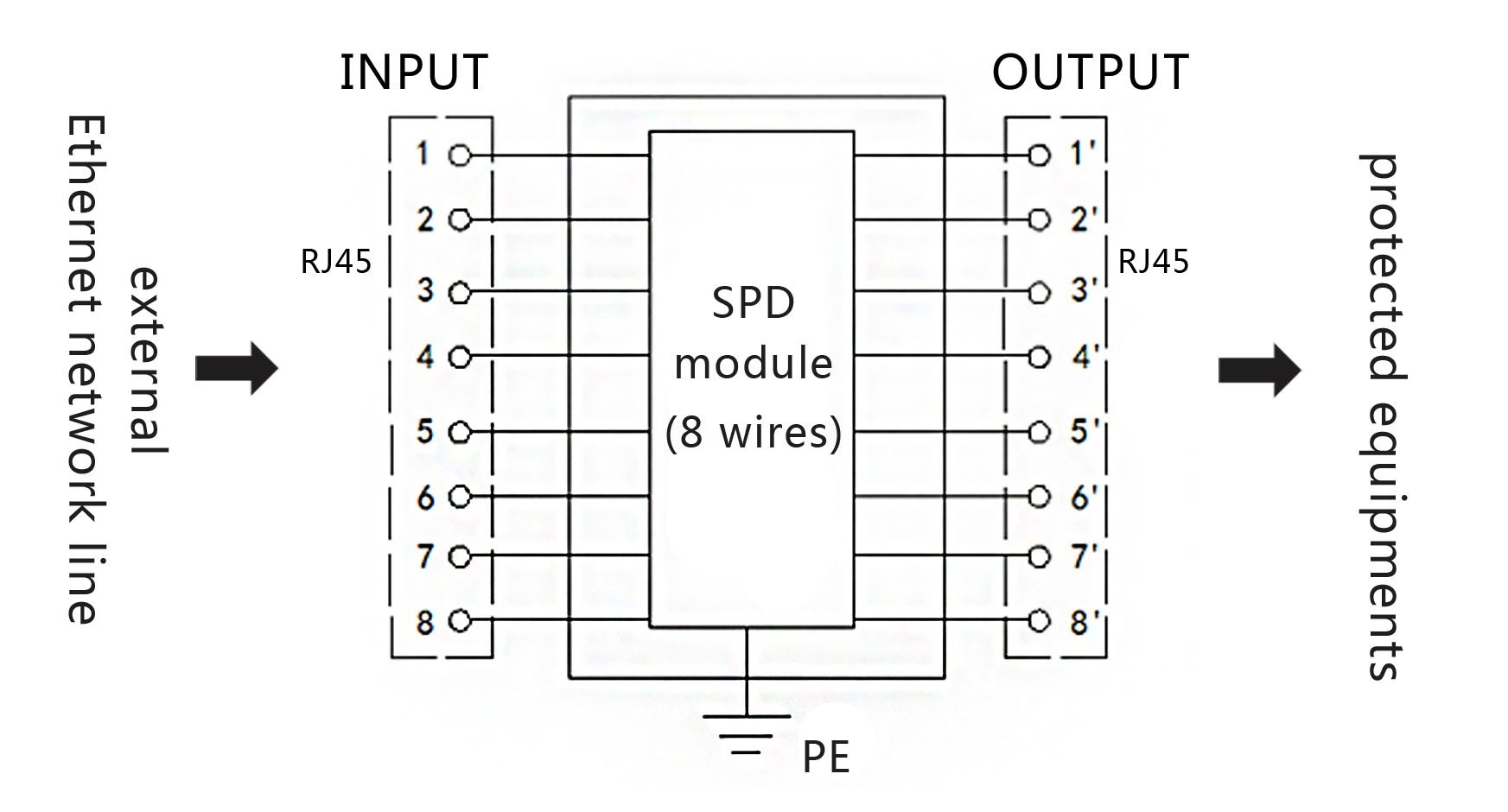 wire diagram for cat5e