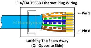 Ether Cable Wiring Diagram Cat5e | Free Wiring Diagram