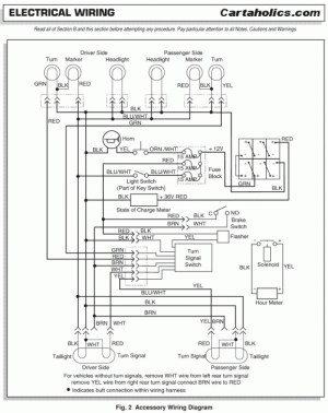 Ezgo Pds Wiring Diagram | Free Wiring Diagram