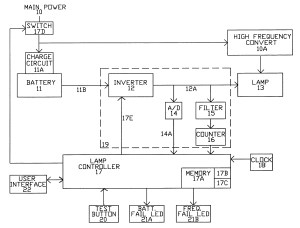Fbp 1 40x Fluorescent Emergency Ballast Wiring Diagram