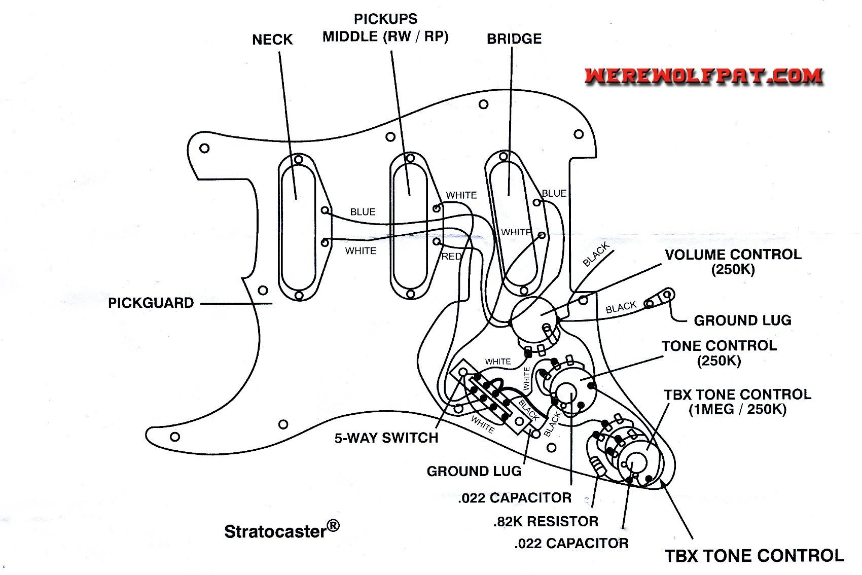 Fender Stratocaster Wiring Schematic