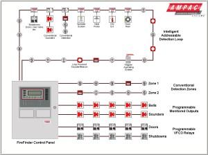 Fire Alarm Flow Switch Wiring Diagram | Free Wiring Diagram