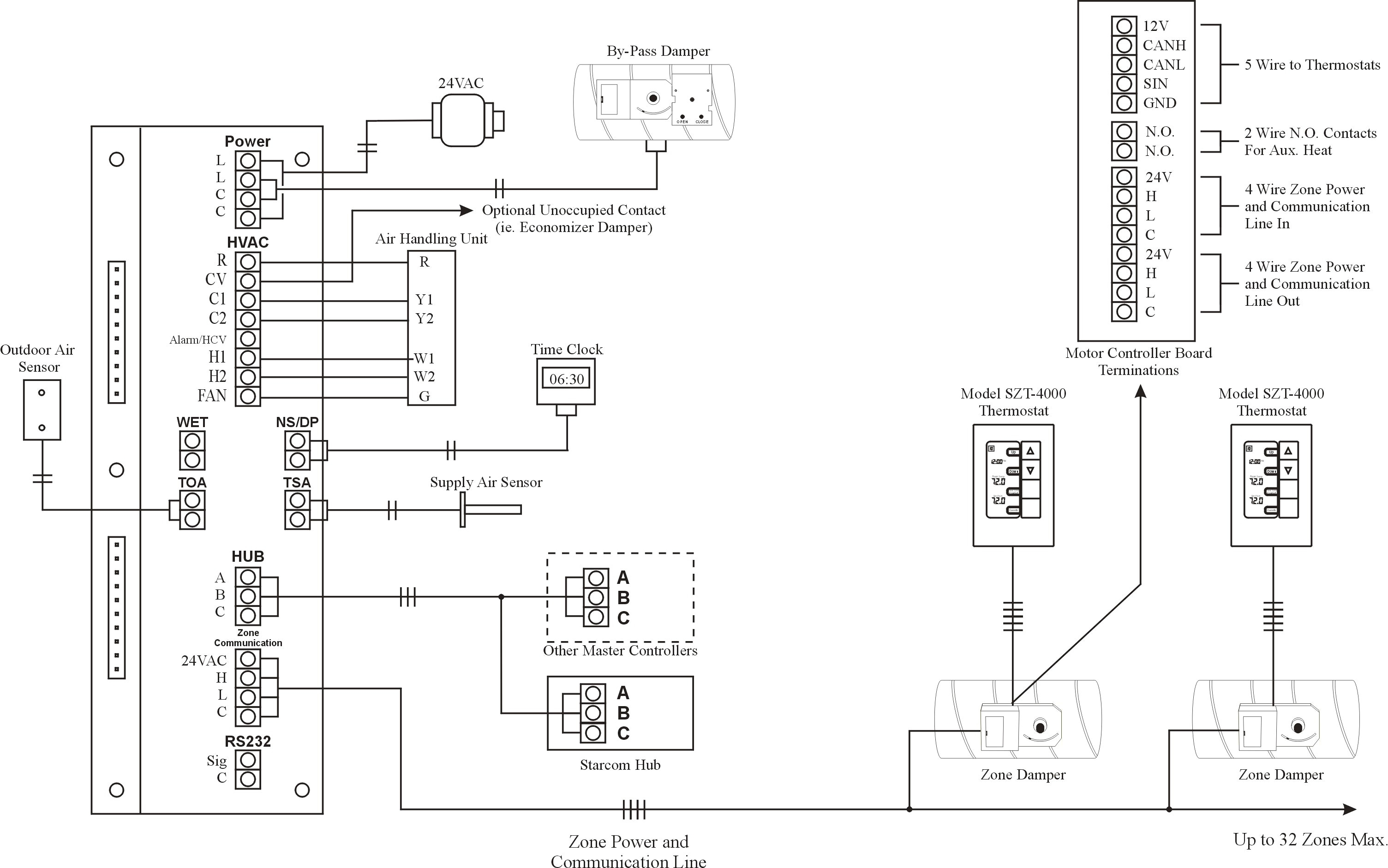 Fire Smoke Damper Wiring Diagram