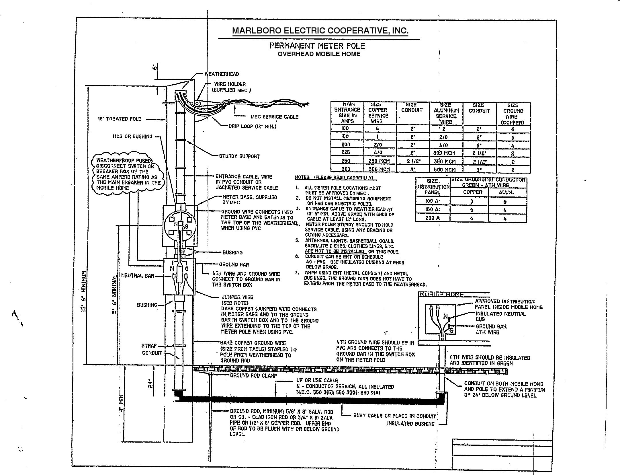 Archtectural Residential Electrical Wiring Diagram