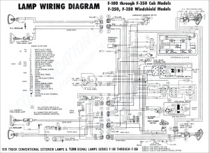 Ford F250 Starter solenoid Wiring Diagram | Free Wiring