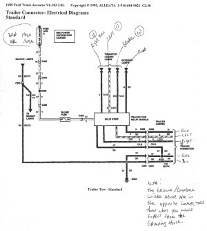 Ford F250 Trailer Wiring Harness Diagram | Free Wiring Diagram