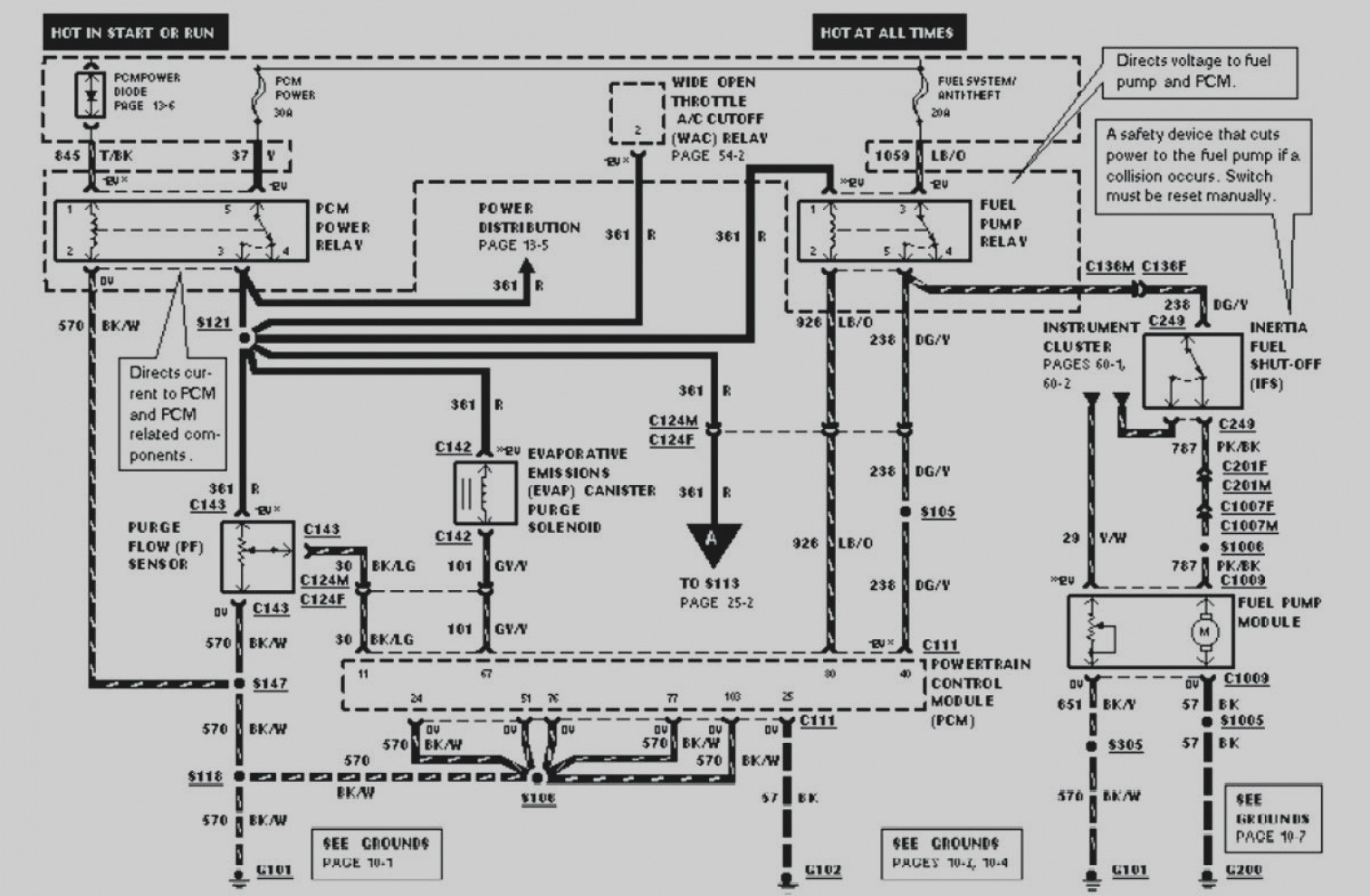 Ford F53 Motorhome Chassis Wiring Diagram