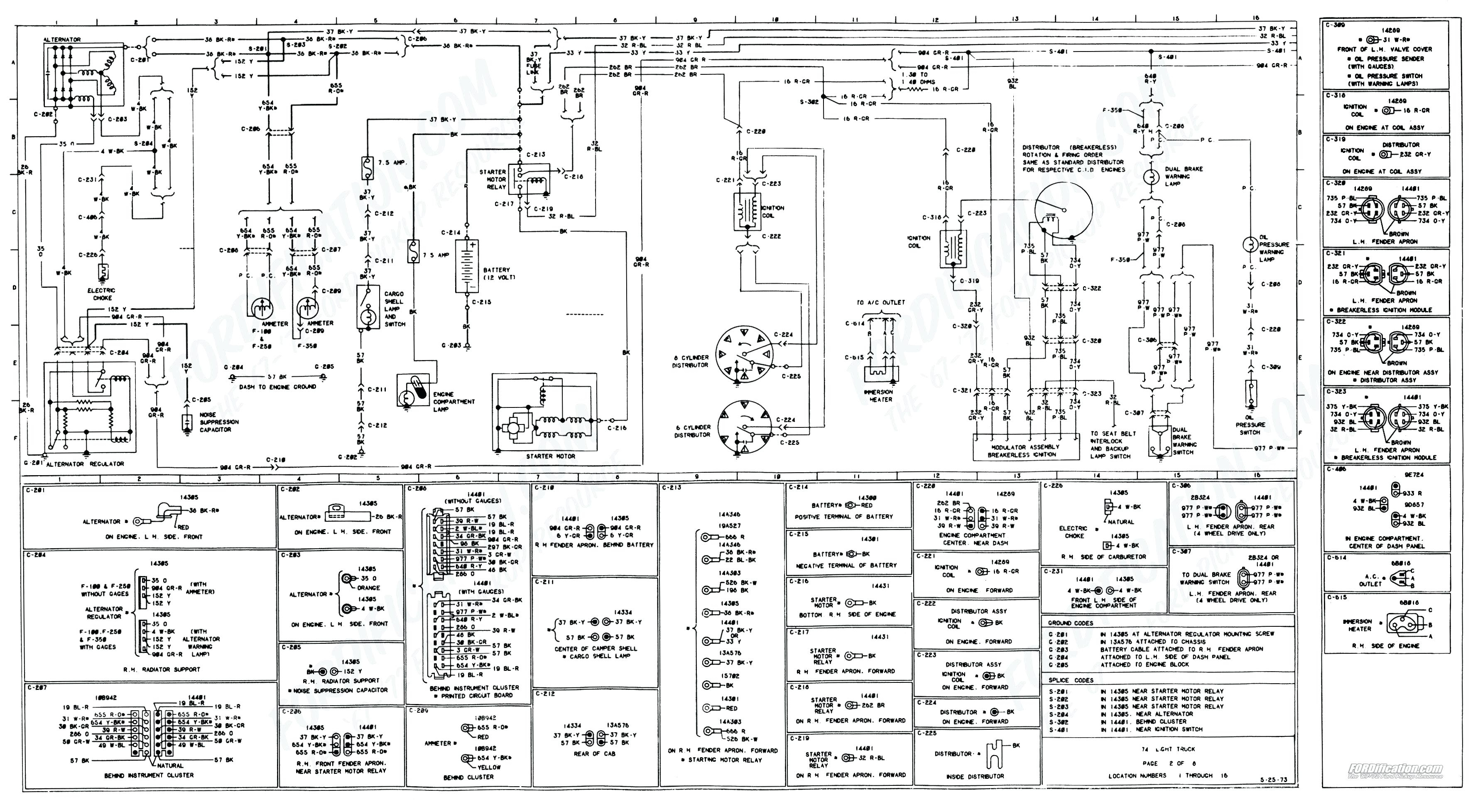 Ford F650 Fuse Box Diagram