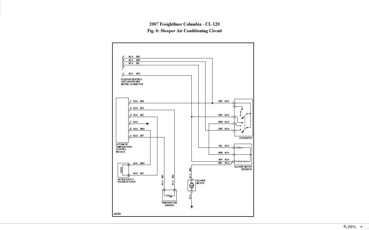 Freightliner Columbia Fuse Panel Diagram