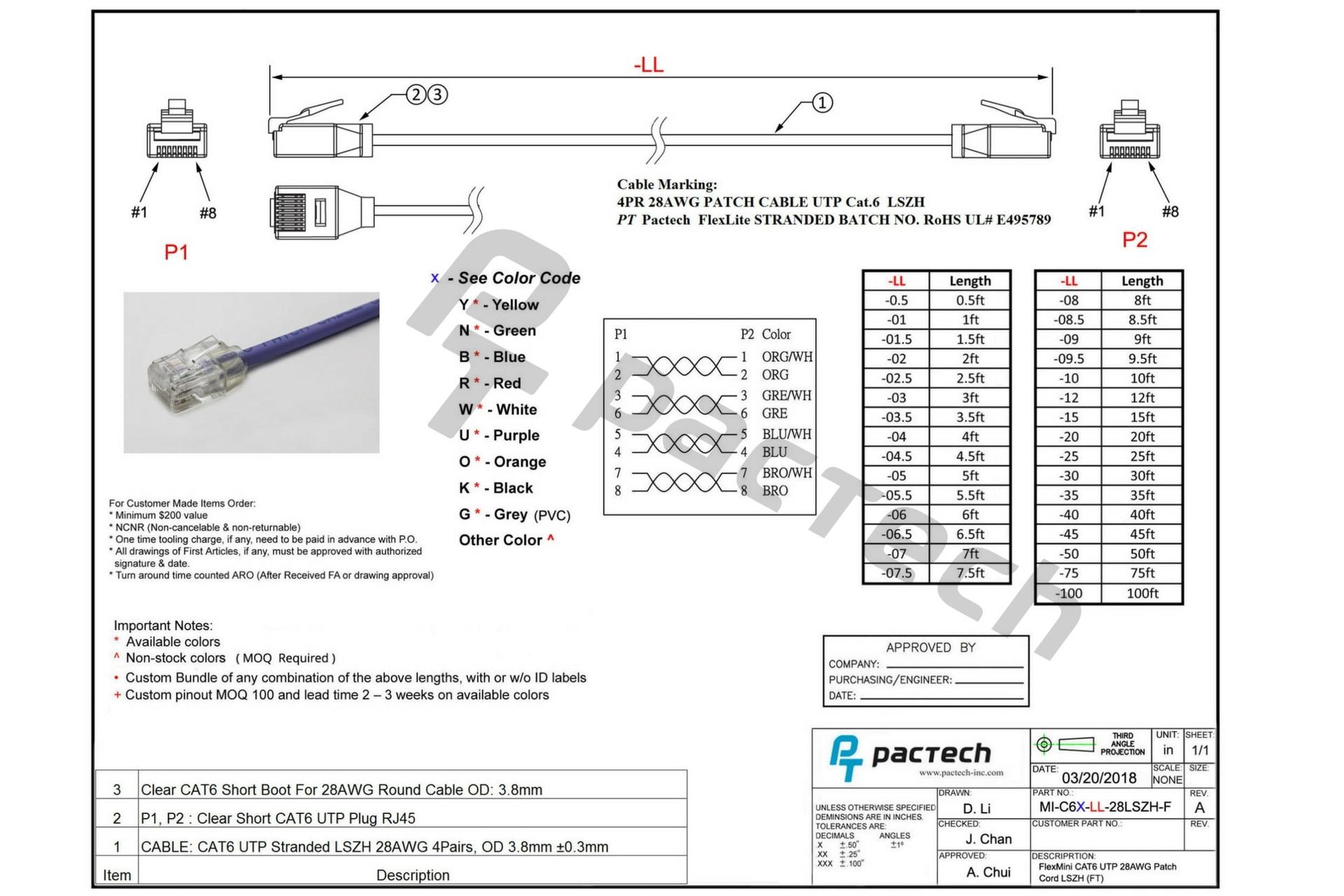 Garland Master 200 Wiring Diagram