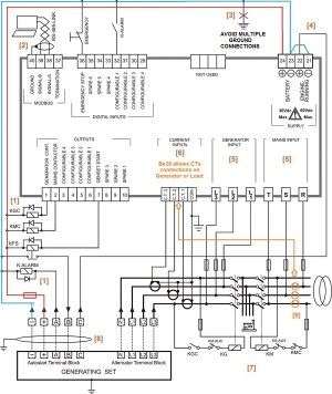Generac 100 Amp Automatic Transfer Switch Wiring Diagram