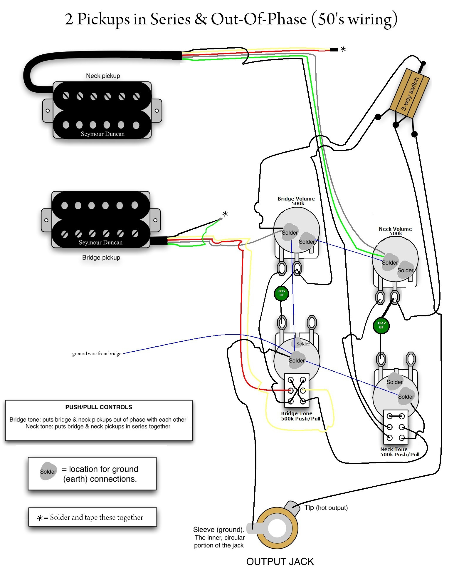 Gibson Sg 3 Pickup Wiring Diagram