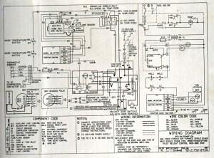 Goodman Gas Furnace Wiring Diagram   Free Wiring Diagram