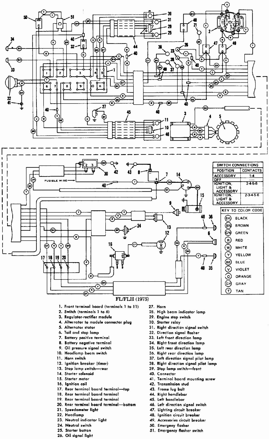 Flh Dash Wiring Diagram | Wiring Diagram Harley Flh Wire Harness on