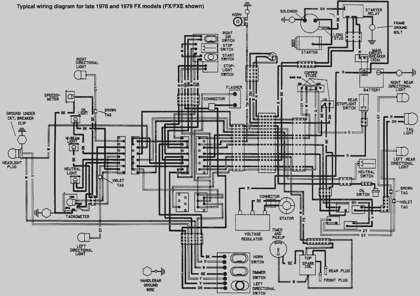 1998 flstc wiring diagram most searched wiring diagram right now  98 flstc harley davidson motorcycle diagrams wiring diagrams structure 1998 flstc wiring diagram