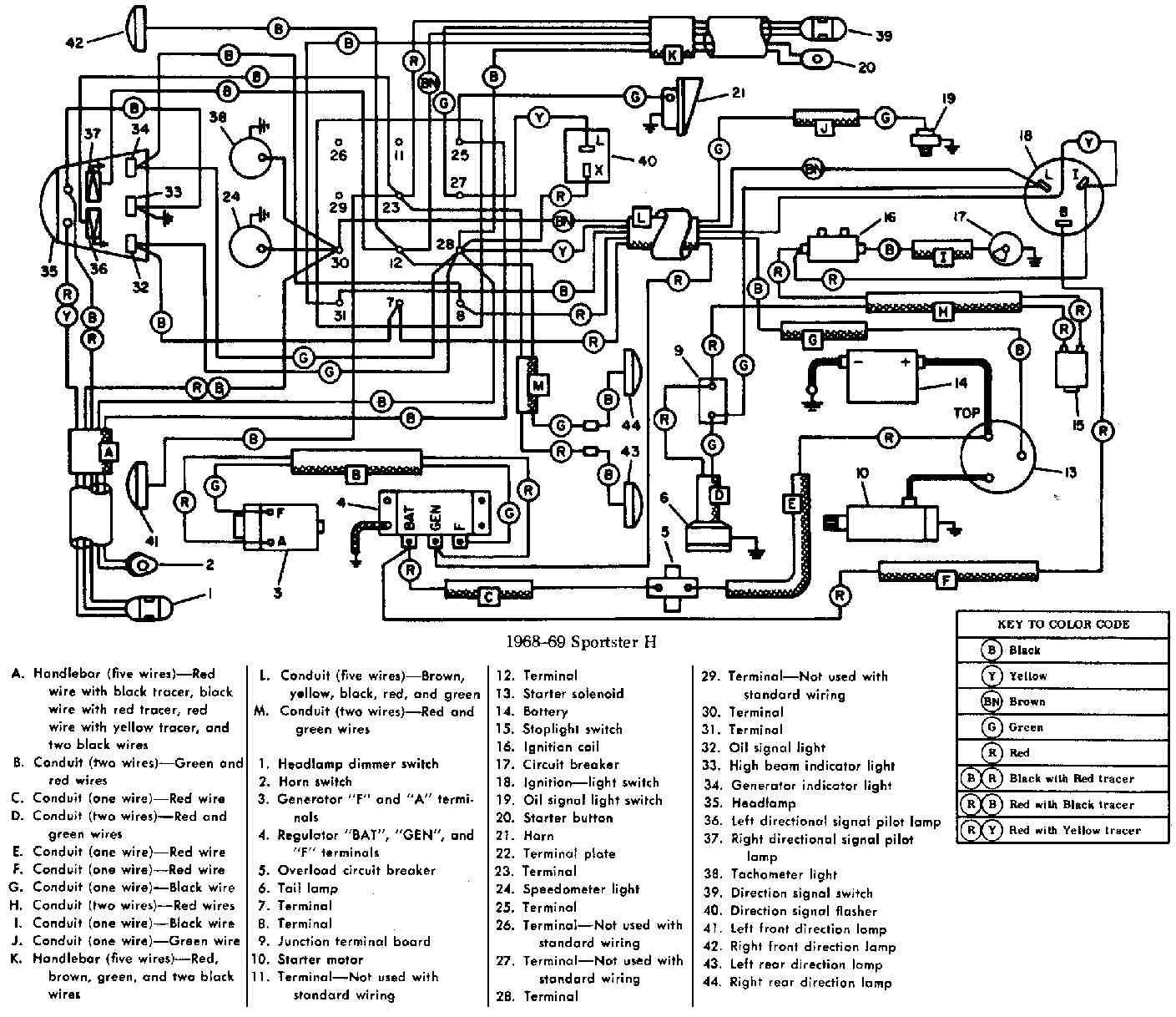 Harley Turn Signal Wiring Diagram