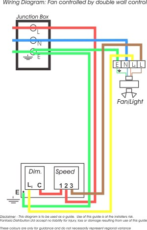 Hawke Dump Trailer Wiring Diagram | Free Wiring Diagram
