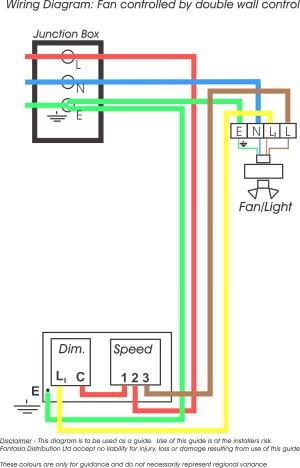 Hawke Dump Trailer Wiring Diagram | Free Wiring Diagram