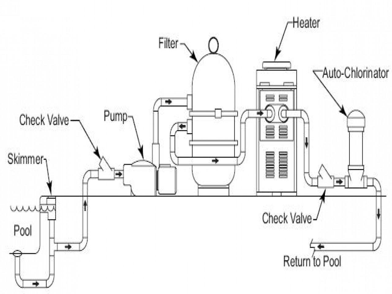 Pool Pump Schematic