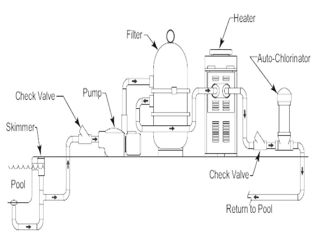 Wiring A Pump