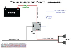 Headlight socket Wiring Diagram | Free Wiring Diagram