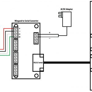 Hid Prox Reader Wiring Diagram | Free Wiring Diagram
