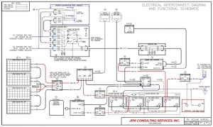 Holiday Rambler Wiring Schematic | Free Wiring Diagram
