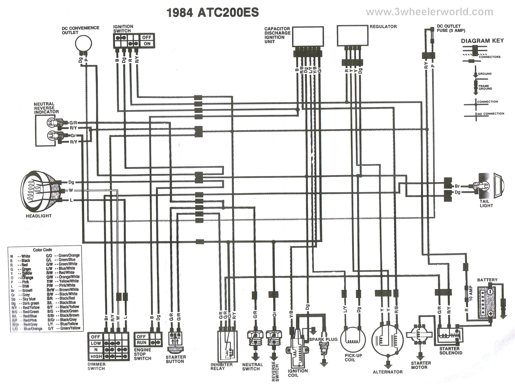 honda wiring diagram 2008