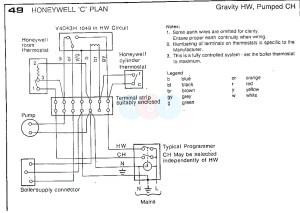 Honeywell Actuator Wiring Diagram | Free Wiring Diagram