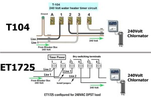 Intermatic 240v Timer Wiring Diagram | Free Wiring Diagram