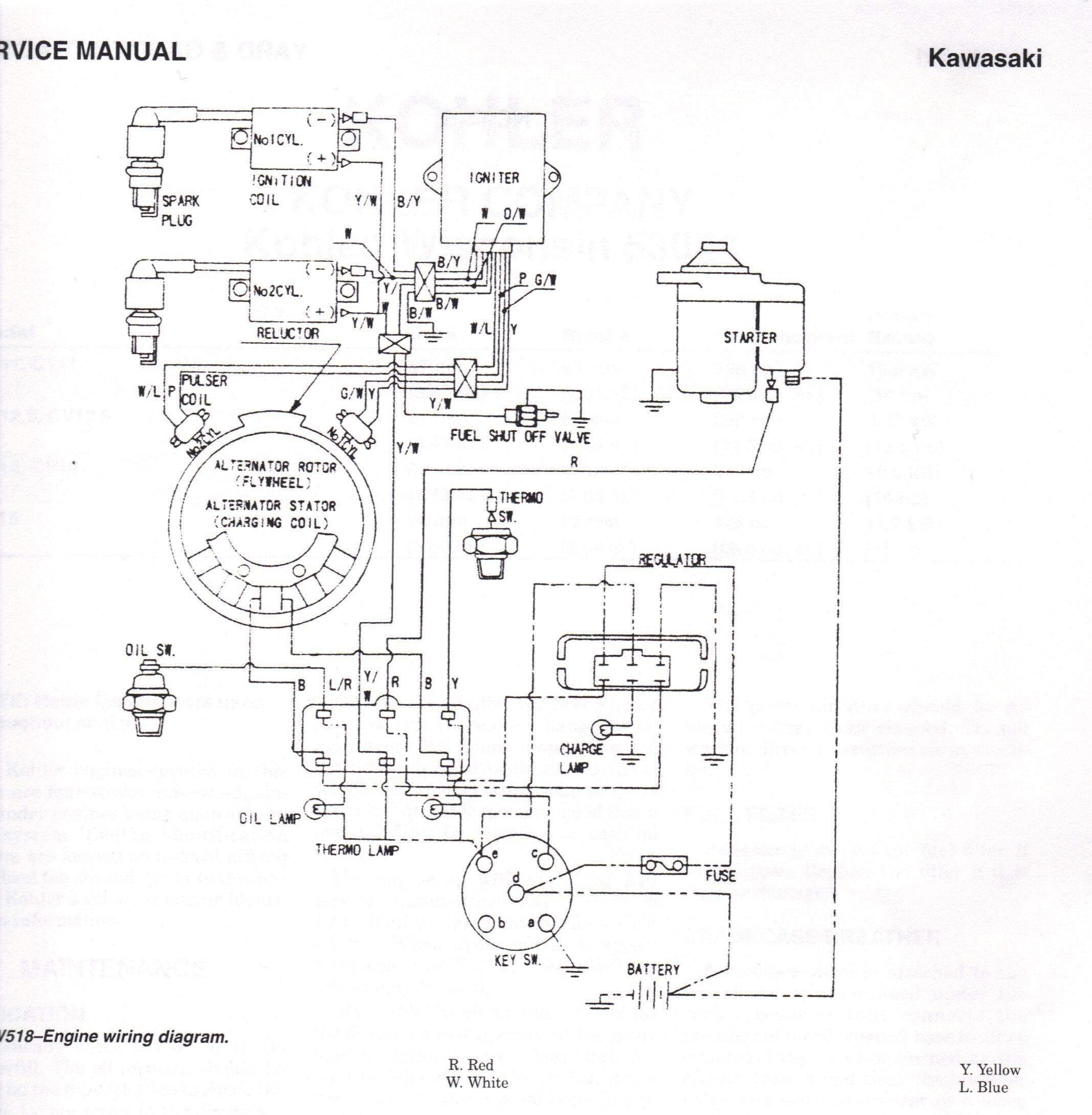 John Deere Gator Wiring Diagram