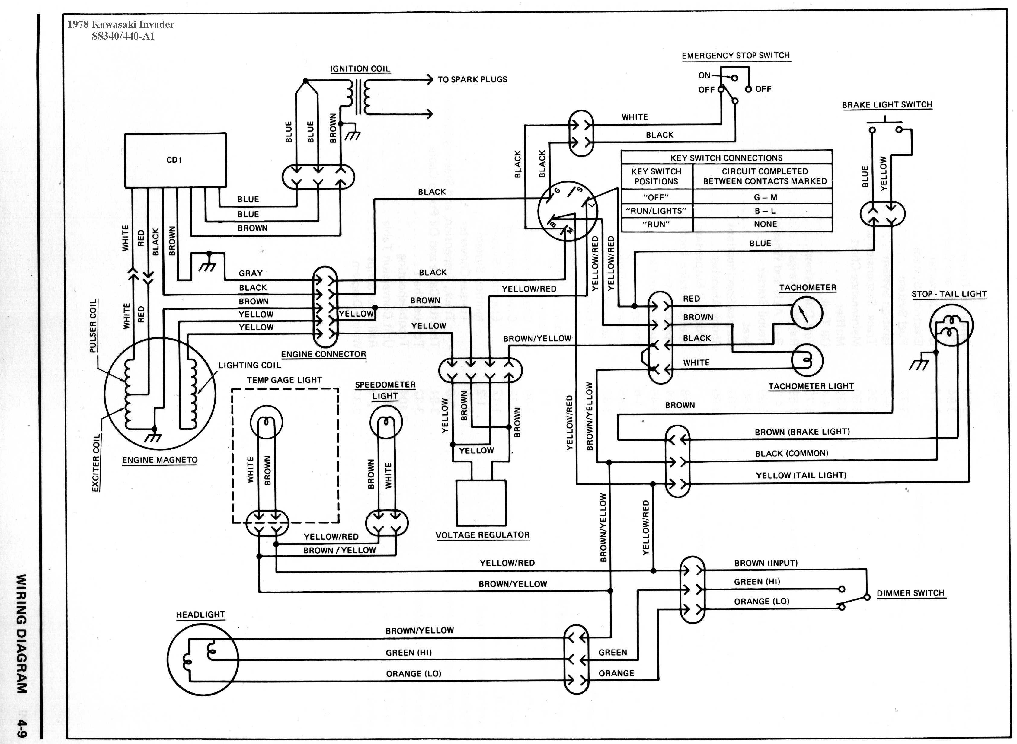 Kawasaki Mule Wiring Schematic