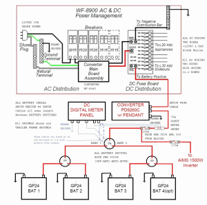 Keystone Rv Wiring Schematic | Free Wiring Diagram