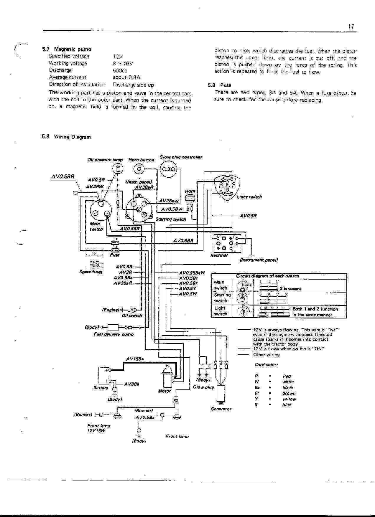 Kubota Wiring Diagram Kubota Wiring Diagram Images