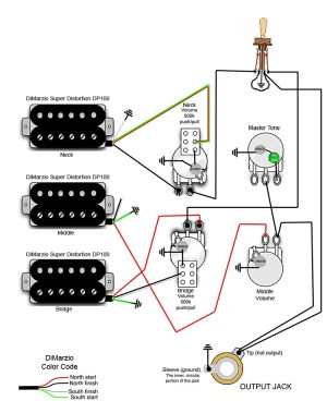 Les Paul Guitar Wiring Schematic | Free Wiring Diagram