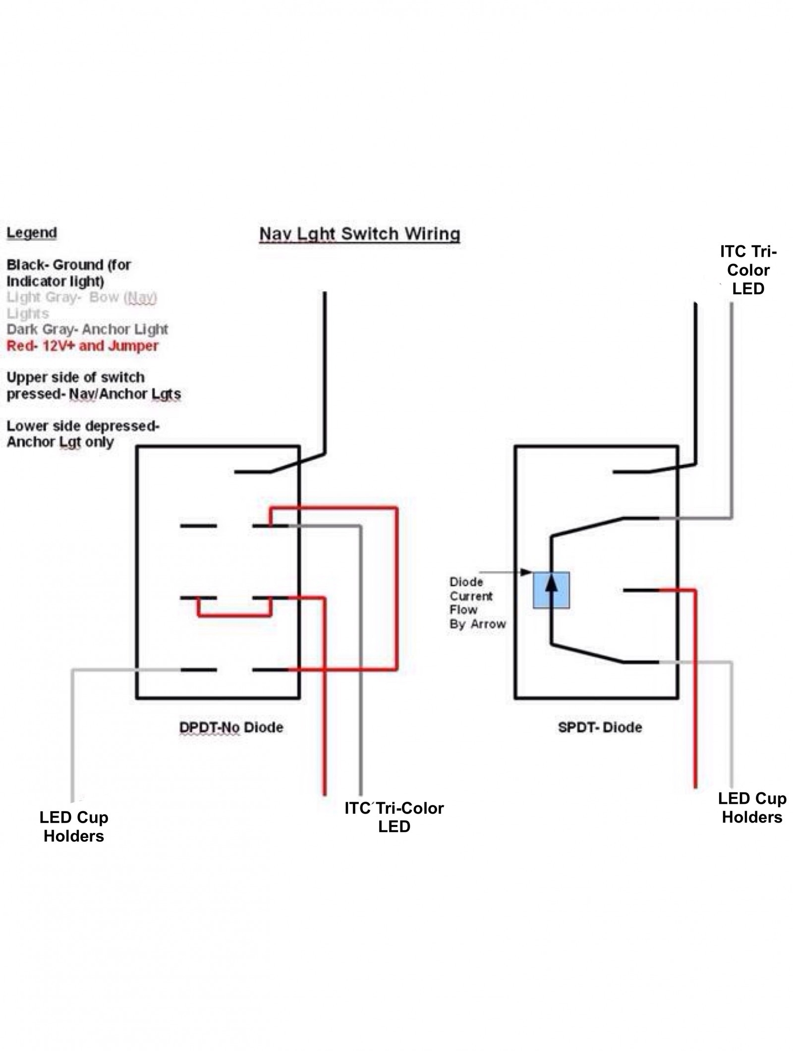 Double Light Switch Wiring Diagram Nz
