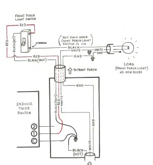 Lighted Rocker Switch Wiring Diagram 120v | Free Wiring