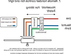 Lutron Maestro Dimmer Wiring Diagram | Free Wiring Diagram
