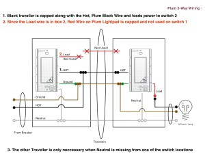 Lutron Occupancy Sensor Wiring Diagram | Free Wiring Diagram