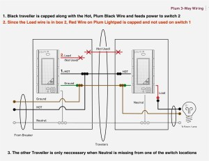 Lutron Single Pole Dimmer Switch Wiring Diagram | Free Wiring Diagram